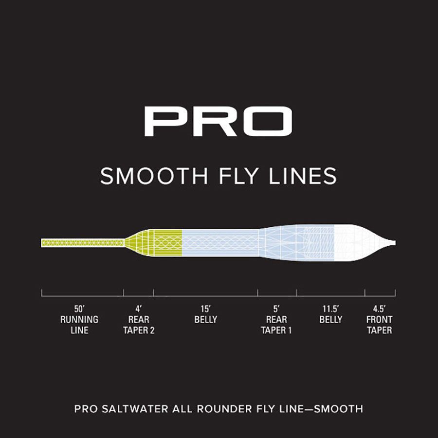 Orvis PRO Saltwater All-Rounder Smooth Fly Line Chart