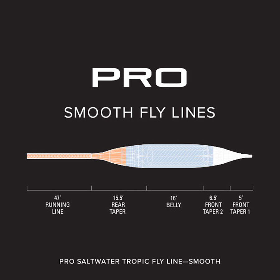 Orvis PRO Saltwater Tropic Smooth Fly Line Chart