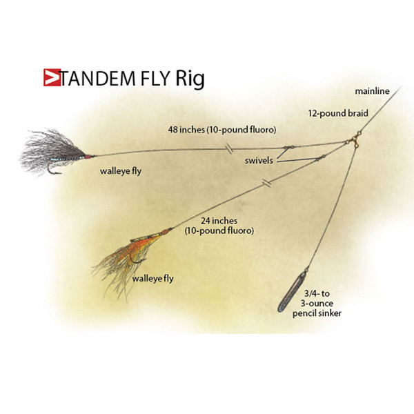 Kalin's Wal-Fly Tandem Fly Rig for Walleye